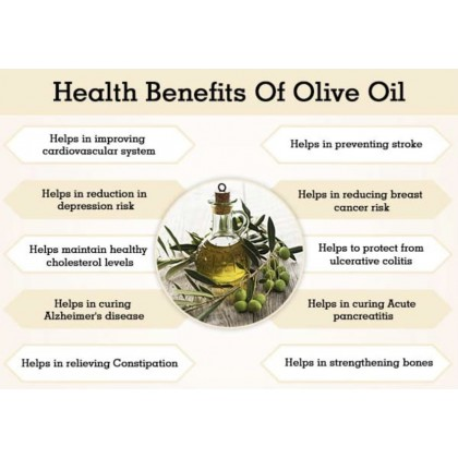 Olive Oil Extra Virgin 1L Pure Cold Pressed Oil / Carrier Oil / Base Oil / Minyak Kulit / Soap Making Oil 初榨橄欖油